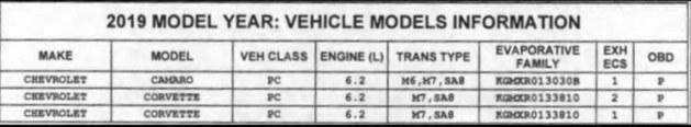 新款科迈罗提供7MT车型 2018年年初亮相