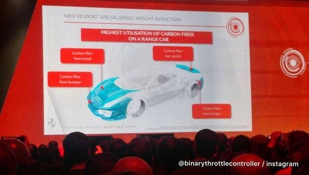 法拉利488 GTO更多信息曝光 或为最强V8