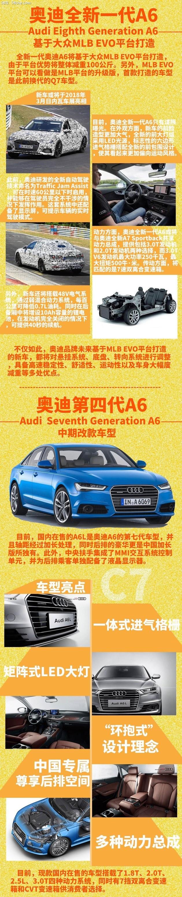 奥迪A6历史解读 国内C级车市场的成功者