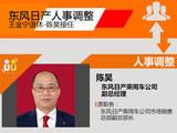 东风日产人事调整 王金宁退休-陈昊接任