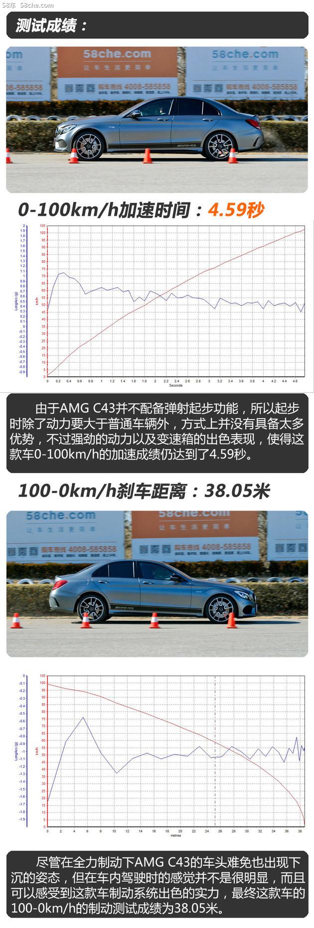 梅赛德斯-AMG C43性能测试 请注意驾驶