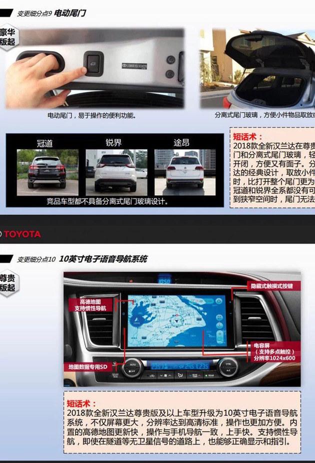 疑似新丰田汉兰达配置信息 配置获提升