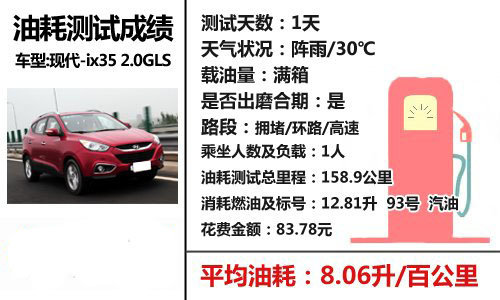 途观高居榜首 上半年上市人气SUV推荐
