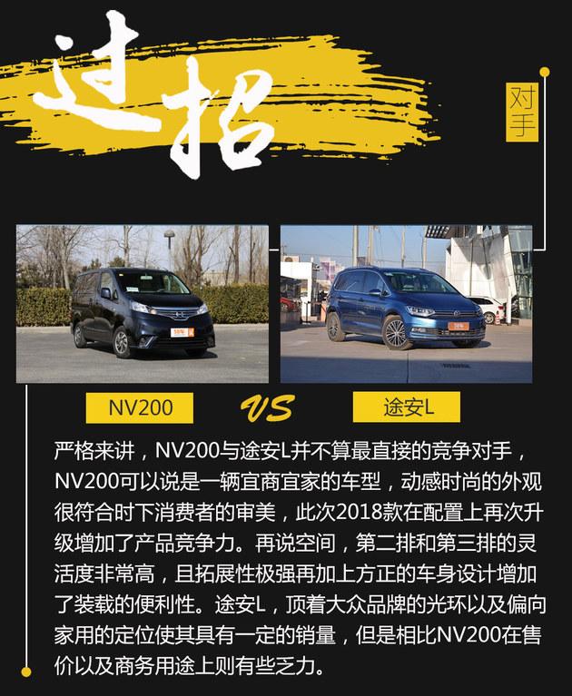 听说你要换MPV? 日产NV200过招途安L