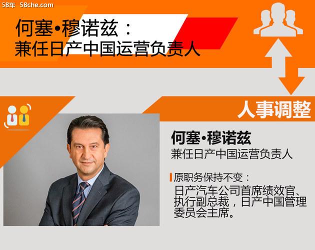 何塞•穆诺兹 兼任日产中国的运营负责人
