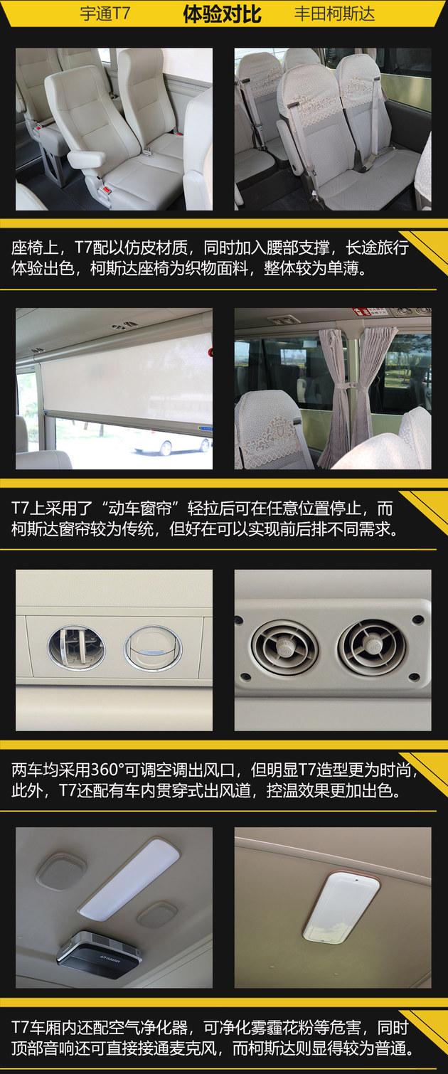 宇通T7过招丰田柯斯达 高端公商务车之争