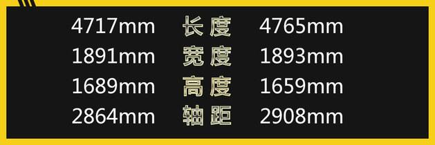 【车展过招】 华晨宝马X3迎战奥迪Q5L