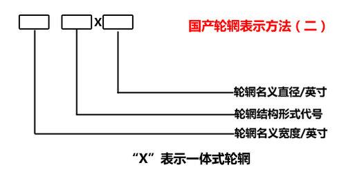 拒绝概念混淆!汽车行驶系统解析(一)