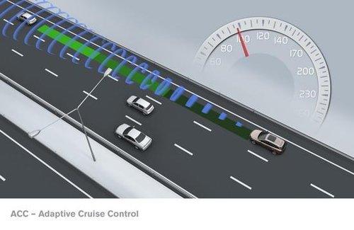盘腿放心驾驶 三款配备ACC系统车型推荐