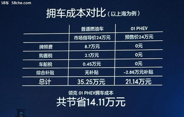 领克01 PHEV预售24-27万元 7月27日上市