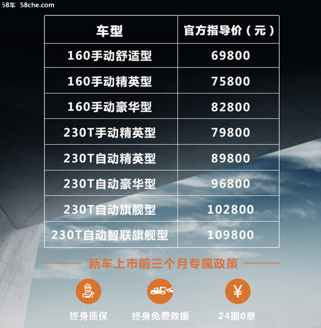 第二代海马S5正式上市 售6.98-10.98万元
