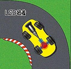 行驶更有乐趣 限滑差速器功能原理介绍