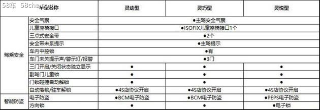 长安欧尚尼欧II官图 11月16日开启预售