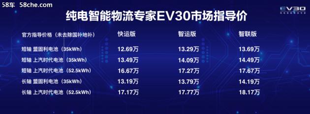 上汽大通EV30上市 售价12.69-18.17万元