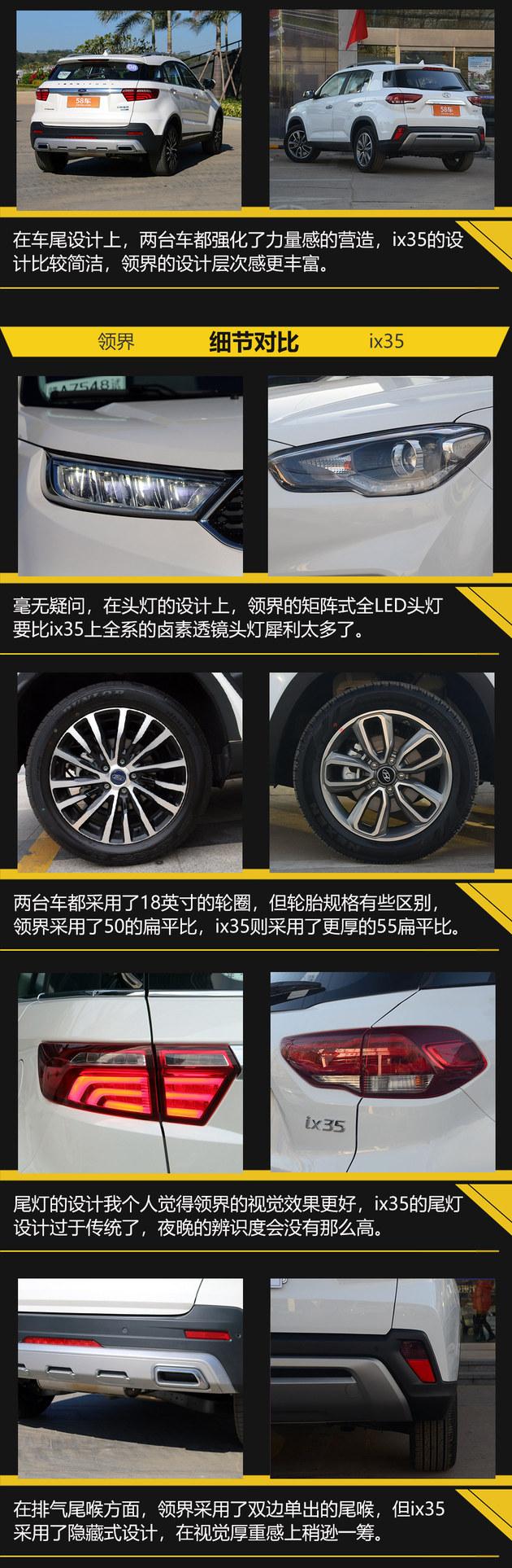 合资SUV愈发亲民 福特领界过招现代ix35