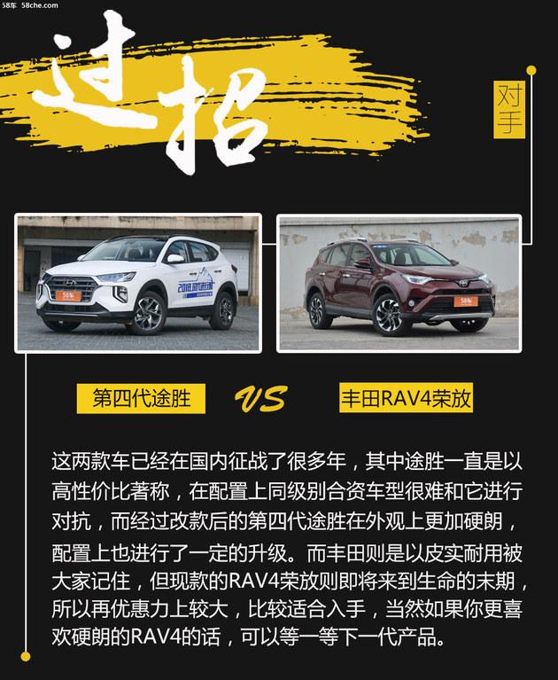 第四代途胜过招丰田RAV4荣放 科技与耐用