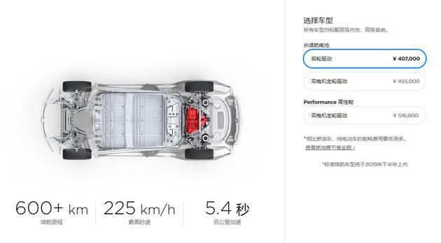 特斯拉Model 3官方调价 3款车型/4.4万元