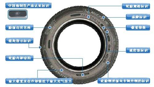 鞋有所不同!汽车行驶系之轮胎详细解析