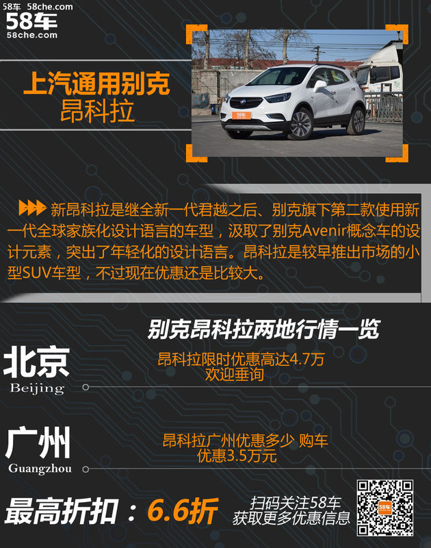 昂科拉/自由侠领衔 热门小SUV行情汇总