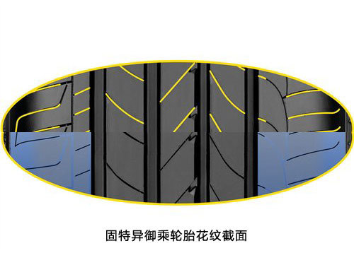 鞋有问题!汽车行驶系之轮胎技术解析