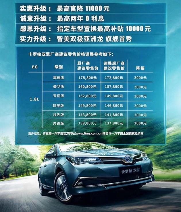 一汽丰田部分车型调价 最高下降1.1万元