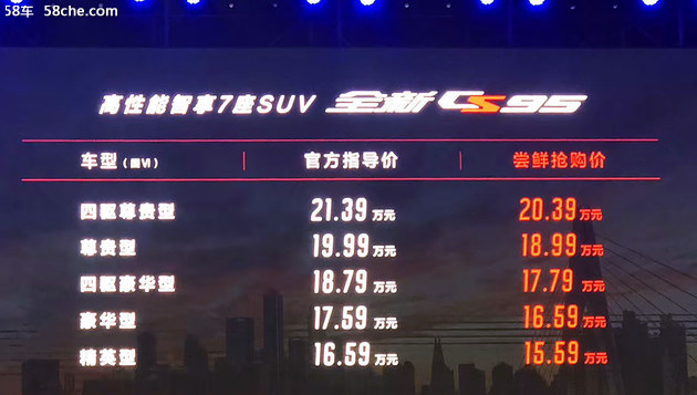 长安CS95出新款了 16.59万起值得买吗?