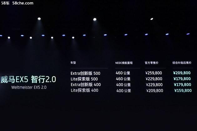 12.98万起售 智行2.0版威马EX5正式上市