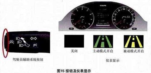 未来流行趋势!汽车领先配置解析(二)