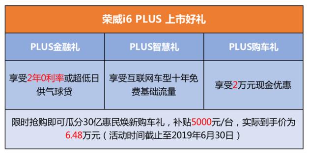 空中大!价格低! i6 PLUS/朗逸怎么选?