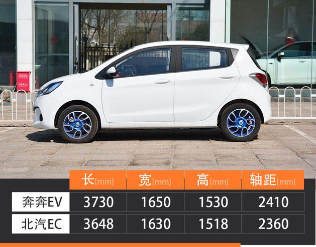 堪称占号神器 奔奔EV除了便宜还有啥?