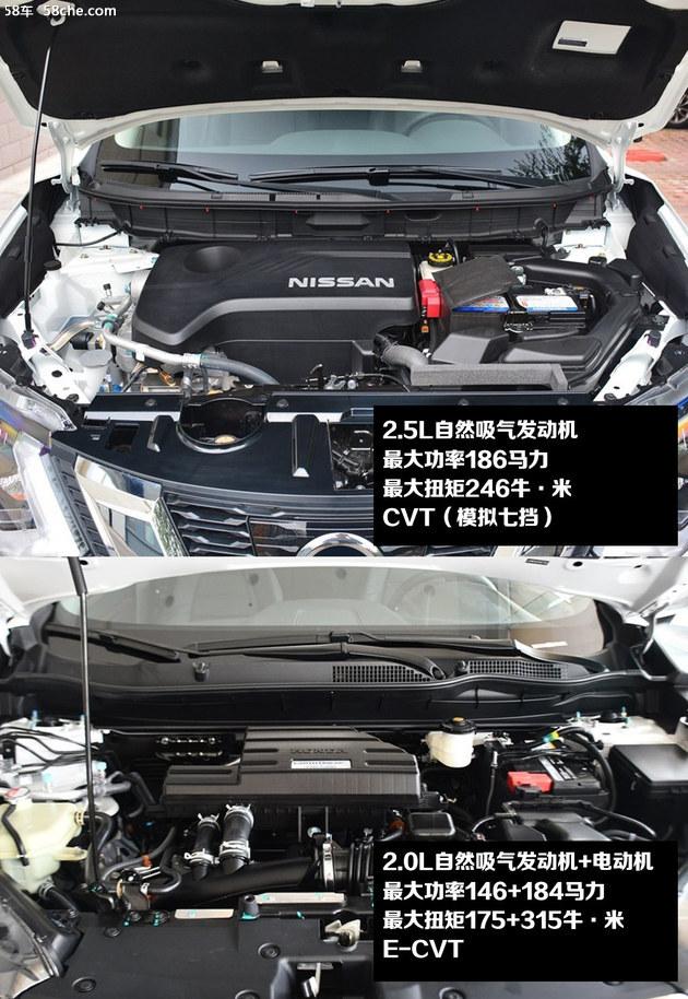 让纠结不再继续 聊聊日产奇骏和本田CR-V
