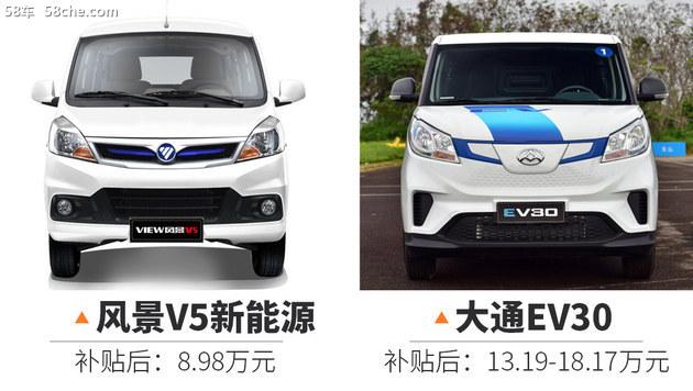 开瑞海豚EV正式上市 补贴后售12.48万起