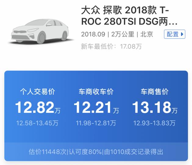 15万精致紧凑SUV 大众T-ROC探歌值不值?