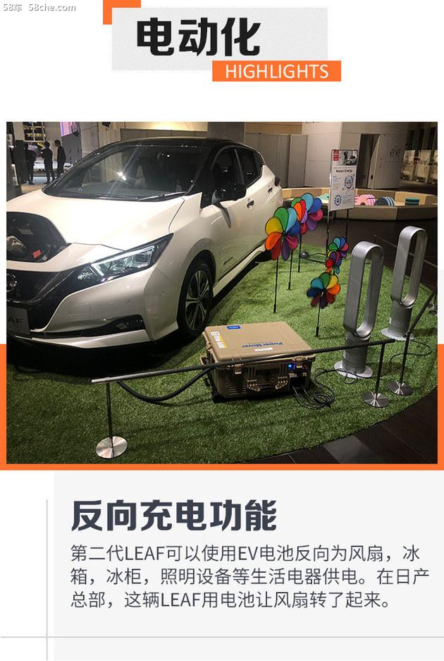 东京车展日产