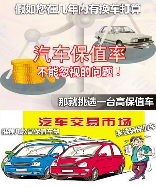 买车要有保值观念 推荐八款高保值车型