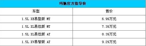 买1.5XE自动易炫版最划算 玛驰购车手册