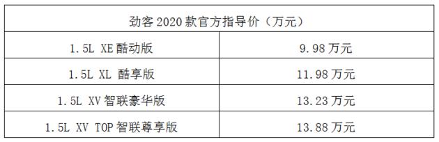 9.98万元起,东风日产劲客2020款焕新再出发