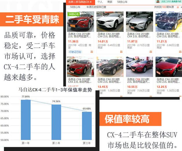 价格坚挺月销超5000马自达CX-4做了什么