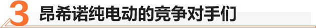 北京现代纯电昂希诺上市 补贴后00.00万起