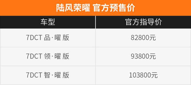 58秒看懂陆风全新SUV荣曜 预售8.28万起