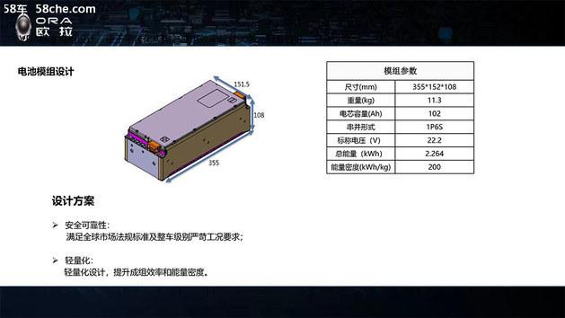 长城欧拉讲电池核心技术 背后的蜂巢能源
