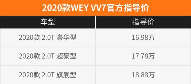 自主品牌高端SUV WEY VV7值不值