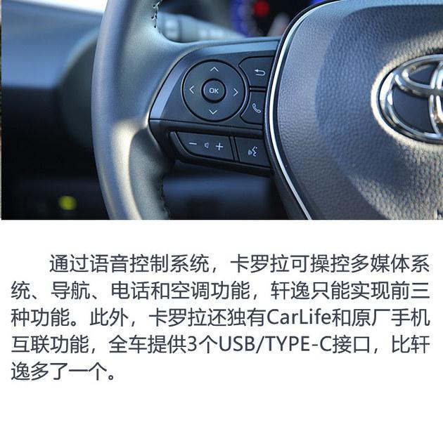 起点决定高度 丰田卡罗拉对比日产轩逸