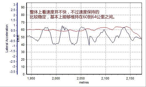 经典延续!深度测试高尔夫 1.4TSI+DSG