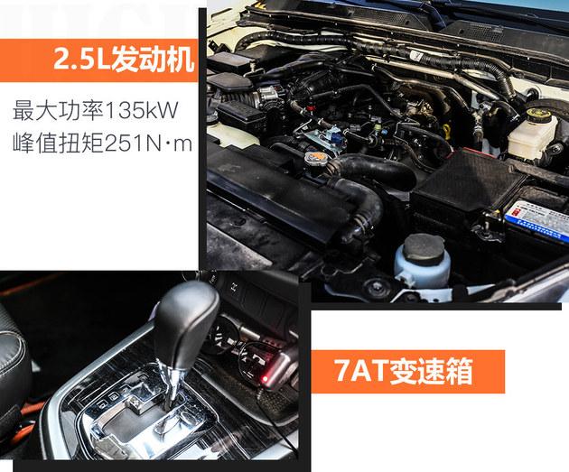 性价比高/通过性强 15-25万硬派SUV推荐
