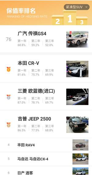 买车不纠结 吉利博越与传祺GS4怎么选?