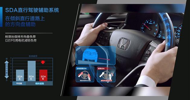 3月31日上市 广汽本田新款冠道正式发布