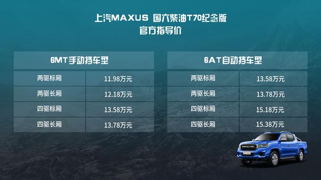 上汽MAXUS T70纪念版上市 11.98-15.38万