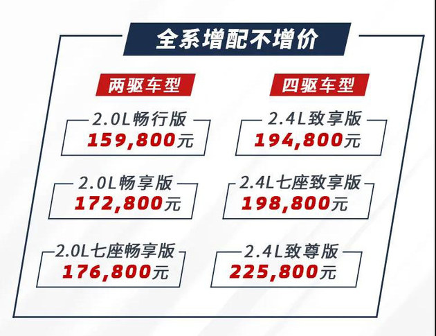 2020款欧蓝德上市 配置升级/售15.98万起