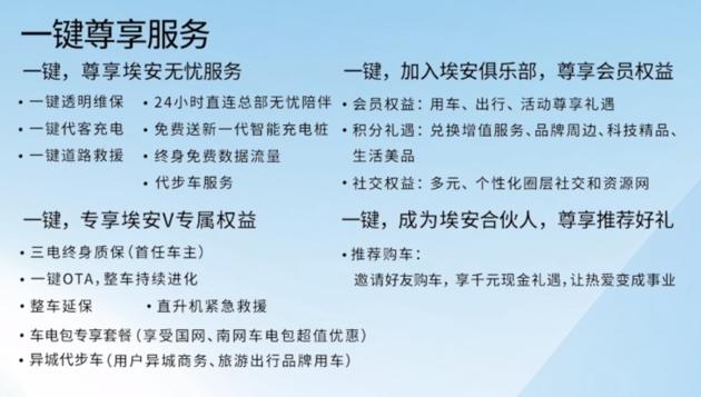 售价XX-XX万元 广汽新能源Aion V上市